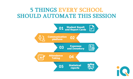 5 things Every school should automate this session